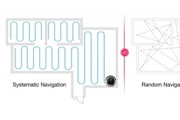 智能导航技术如何扫清扫地机器人普及最后一道障碍?